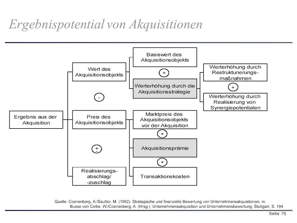 Seite 75 Ergebnispotential von Akquisitionen