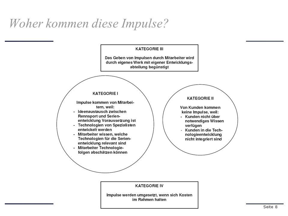 Seite 69 Technologische Motive von Beteiligungen Quelle: Gerpott (1999), S.