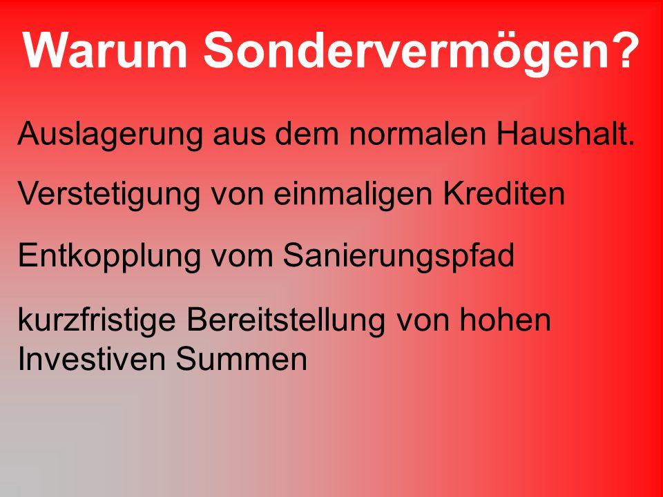 Die Stadtgemeinde Bremen bildet unter dem Namen Sonstiges Sondervermögen (soziales) Wohnen der Stadtgemeinde Bremen ein nicht rechtsfähiges Sondervermögen … mit eigener Wirtschafts- und Rechnungsführung.