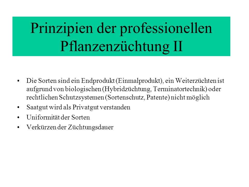 Prinzipien der professionellen Pflanzenzüchtung II Die Sorten sind ein Endprodukt (Einmalprodukt), ein Weiterzüchten ist aufgrund von biologischen (Hy