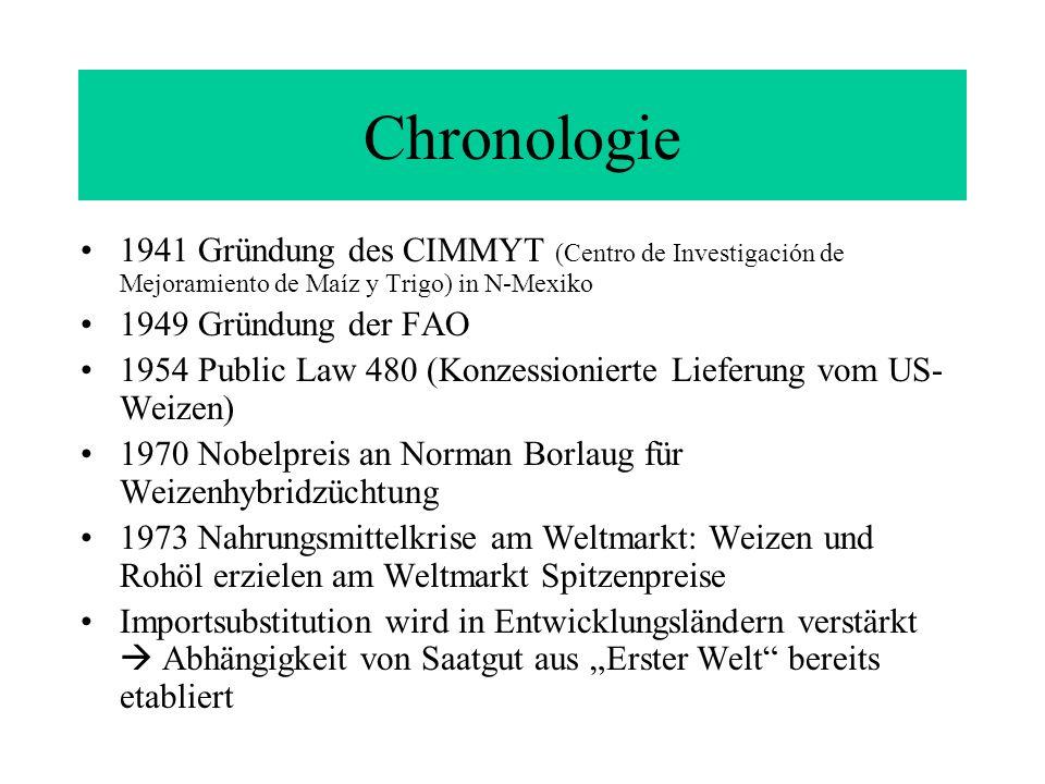 Chronologie 1941 Gründung des CIMMYT (Centro de Investigación de Mejoramiento de Maíz y Trigo) in N-Mexiko 1949 Gründung der FAO 1954 Public Law 480 (