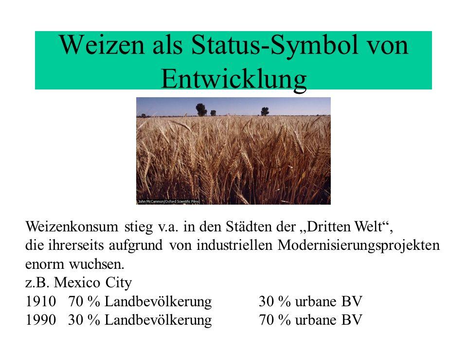Weizen als Status-Symbol von Entwicklung Weizenkonsum stieg v.a. in den Städten der Dritten Welt, die ihrerseits aufgrund von industriellen Modernisie
