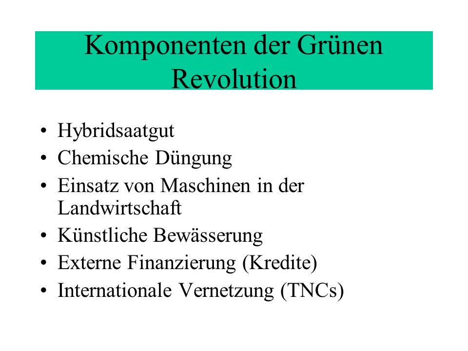 Komponenten der Grünen Revolution Hybridsaatgut Chemische Düngung Einsatz von Maschinen in der Landwirtschaft Künstliche Bewässerung Externe Finanzier