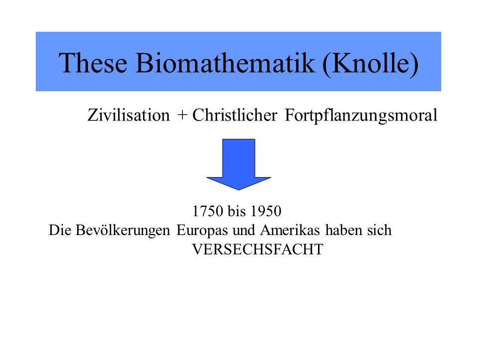 These Biomathematik (Knolle) 1750 bis 1950 Die Bevölkerungen Europas und Amerikas haben sich VERSECHSFACHT Zivilisation + Christlicher Fortpflanzungsm