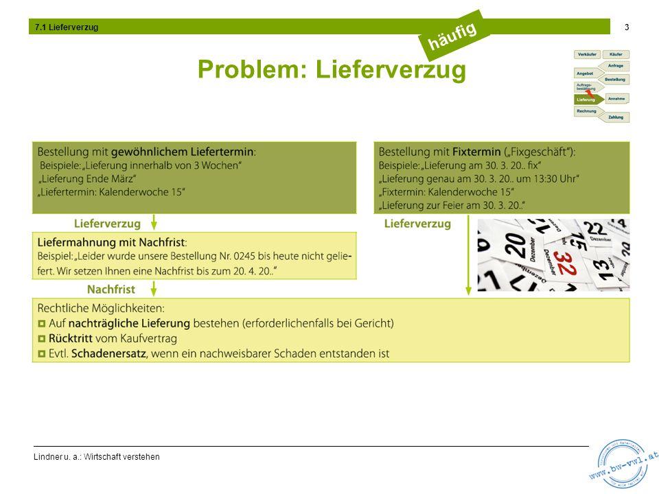 Lindner u. a.: Wirtschaft verstehen 3 7.1 Lieferverzug Problem: Lieferverzug häufig