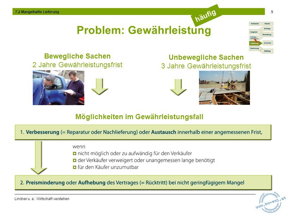 Lindner u. a.: Wirtschaft verstehen 6 7.2 Mangelhafte Lieferung Problem: Produkthaftung selten