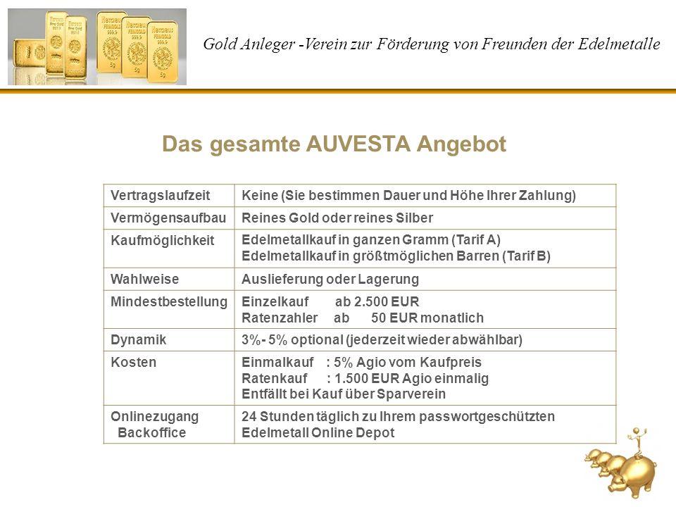 Gold Anleger -Verein zur Förderung von Freunden der Edelmetalle Das gesamte AUVESTA Angebot VertragslaufzeitKeine (Sie bestimmen Dauer und Höhe Ihrer