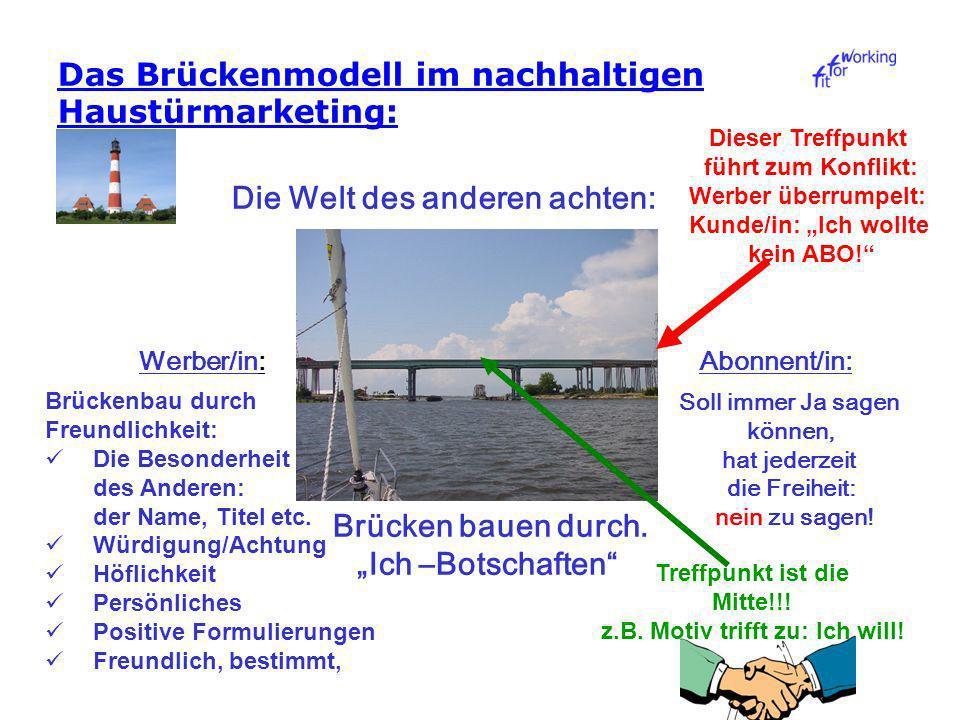 Das Brückenmodell im nachhaltigen Haustürmarketing: Die Welt des anderen achten: Brücken bauen durch.