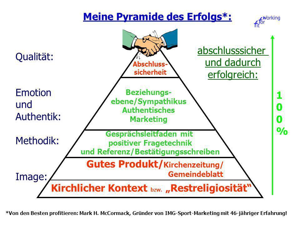 Meine Pyramide des Erfolgs*: *Von den Besten profitieren: Mark H.