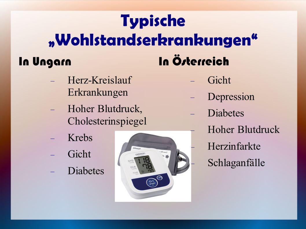 Typische Wohlstandserkrankungen In Ungarn Herz-Kreislauf Erkrankungen Hoher Blutdruck, Cholesterinspiegel Krebs Gicht Diabetes In Österreich Gicht Dep
