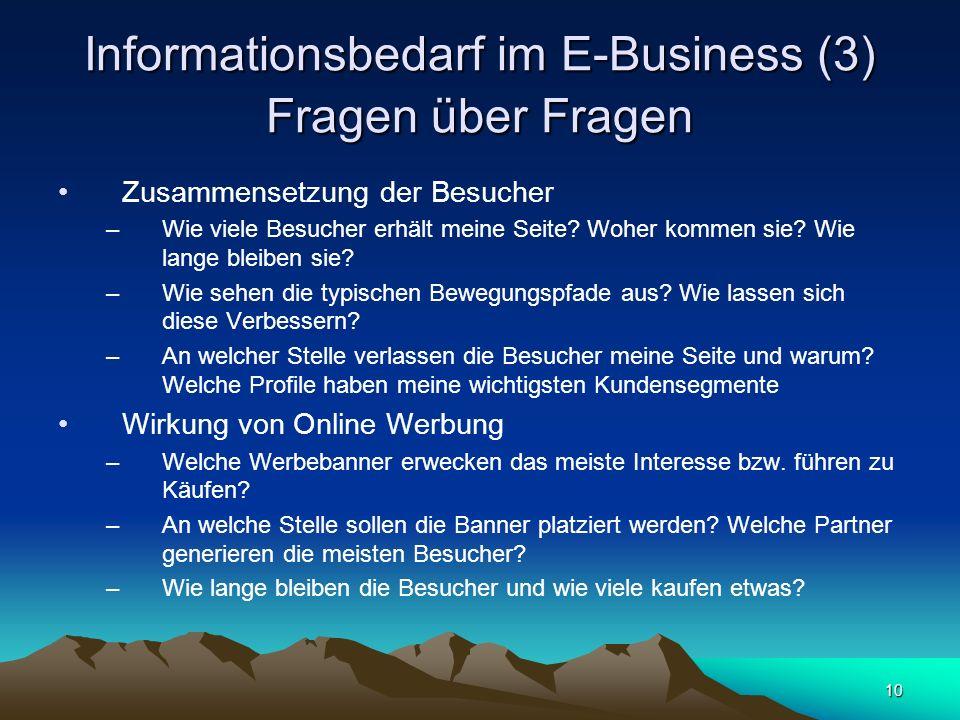 10 Informationsbedarf im E-Business (3) Fragen über Fragen Zusammensetzung der Besucher –Wie viele Besucher erhält meine Seite? Woher kommen sie? Wie