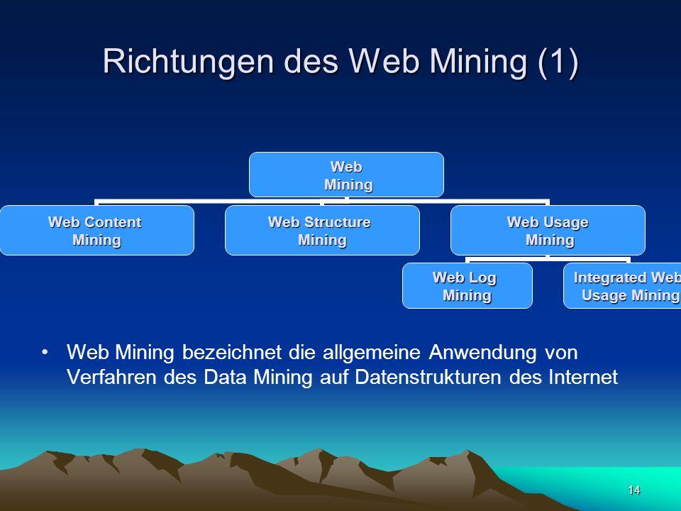 14 Richtungen des Web Mining (1) Web Mining bezeichnet die allgemeine Anwendung von Verfahren des Data Mining auf Datenstrukturen des InternetWeb Mini