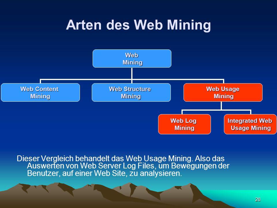 28 Arten des Web Mining Dieser Vergleich behandelt das Web Usage Mining. Also das Auswerten von Web Server Log Files, um Bewegungen der Benutzer, auf