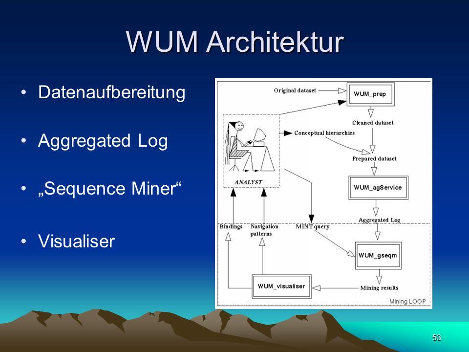 53 WUM Architektur Datenaufbereitung Aggregated Log Sequence Miner Visualiser