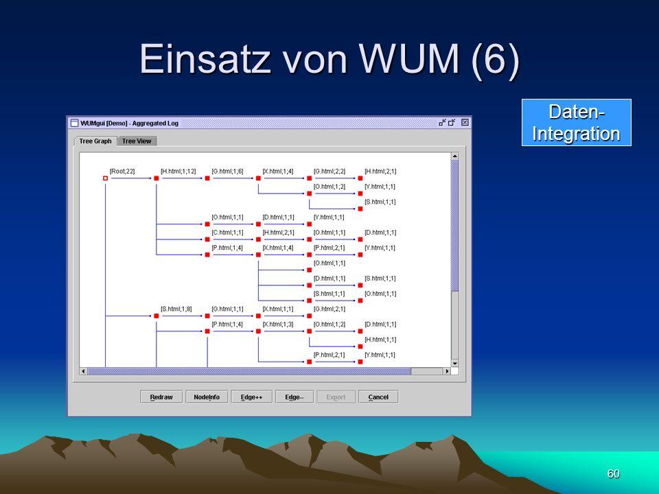 60 Einsatz von WUM (6) Daten-Integration