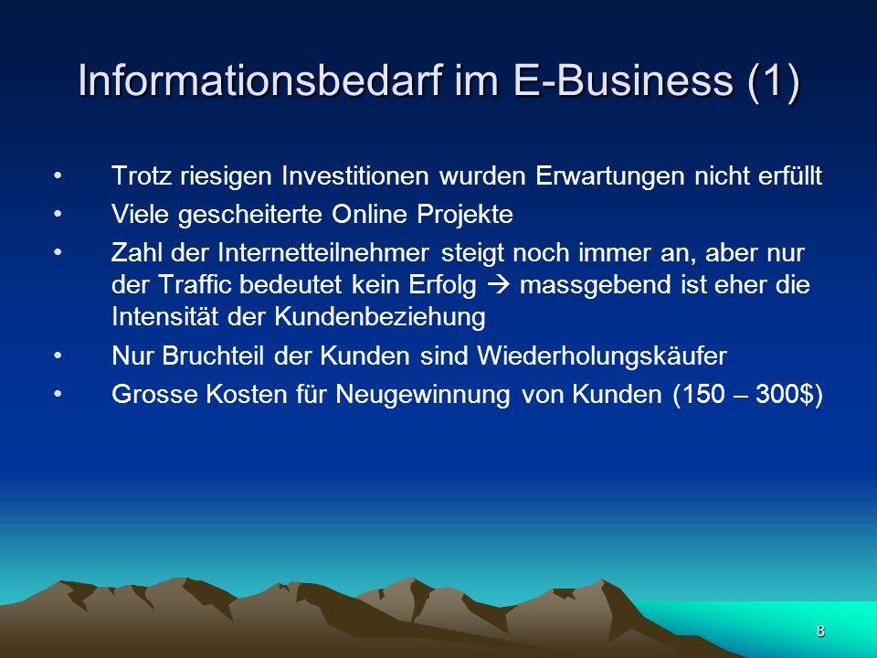 8 Informationsbedarf im E-Business (1) Trotz riesigen Investitionen wurden Erwartungen nicht erfüllt Viele gescheiterte Online Projekte Zahl der Inter