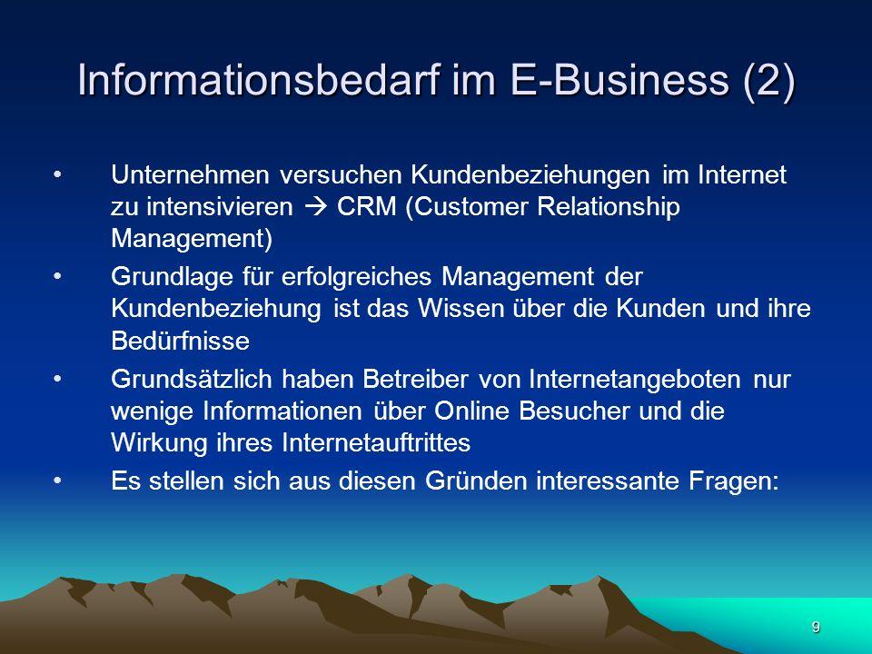 9 Informationsbedarf im E-Business (2) Unternehmen versuchen Kundenbeziehungen im Internet zu intensivieren CRM (Customer Relationship Management) Gru