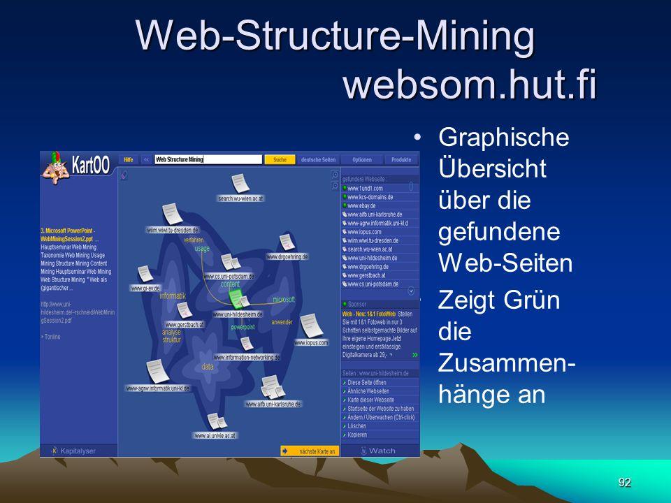 92 Web-Structure-Mining websom.hut.fi Graphische Übersicht über die gefundene Web-Seiten Zeigt Grün die Zusammen- hänge an