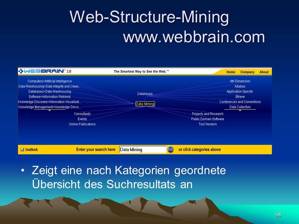 94 Web-Structure-Mining www.webbrain.com Zeigt eine nach Kategorien geordnete Übersicht des Suchresultats an