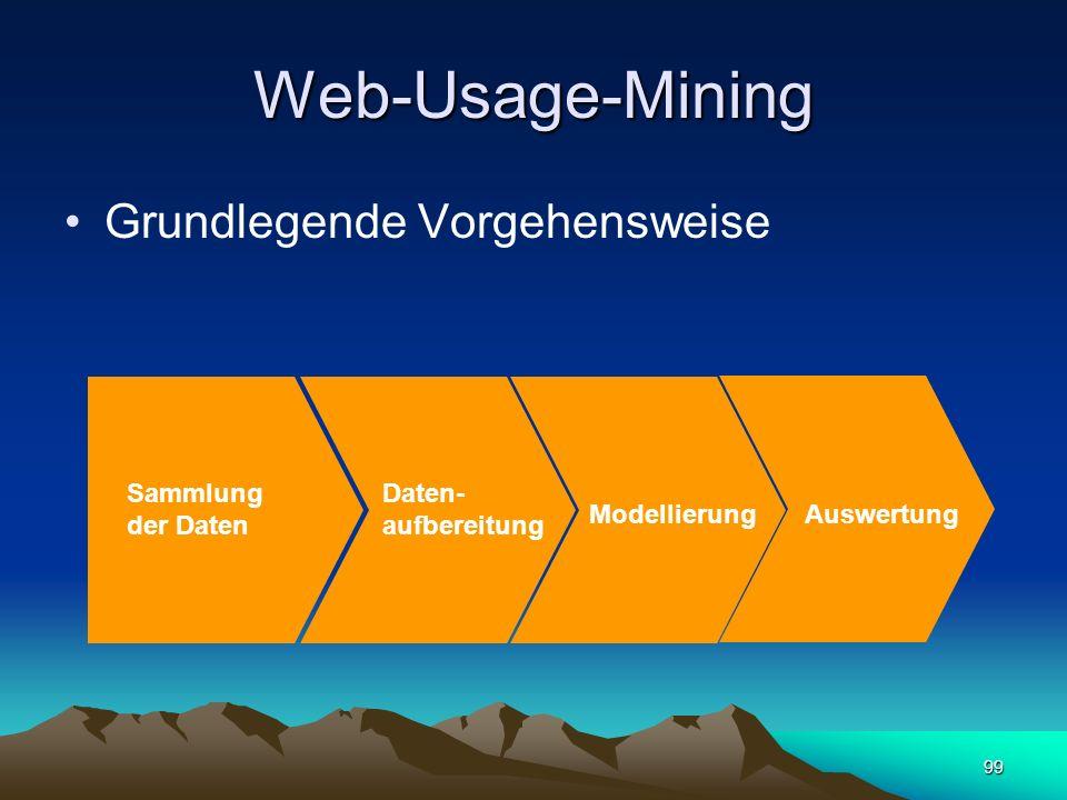 99 Web-Usage-Mining Grundlegende Vorgehensweise Sammlung der Daten Daten- aufbereitung ModellierungAuswertung
