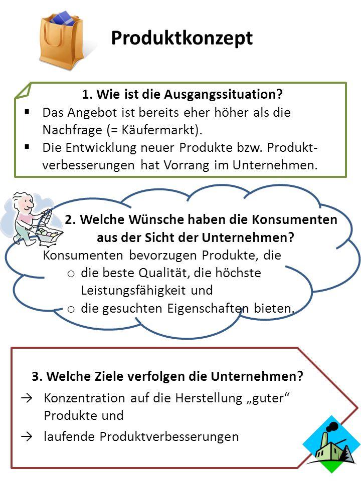 3. Welche Ziele verfolgen die Unternehmen? Konzentration auf die Herstellung guter Produkte und laufende Produktverbesserungen Produktkonzept 1. Wie i