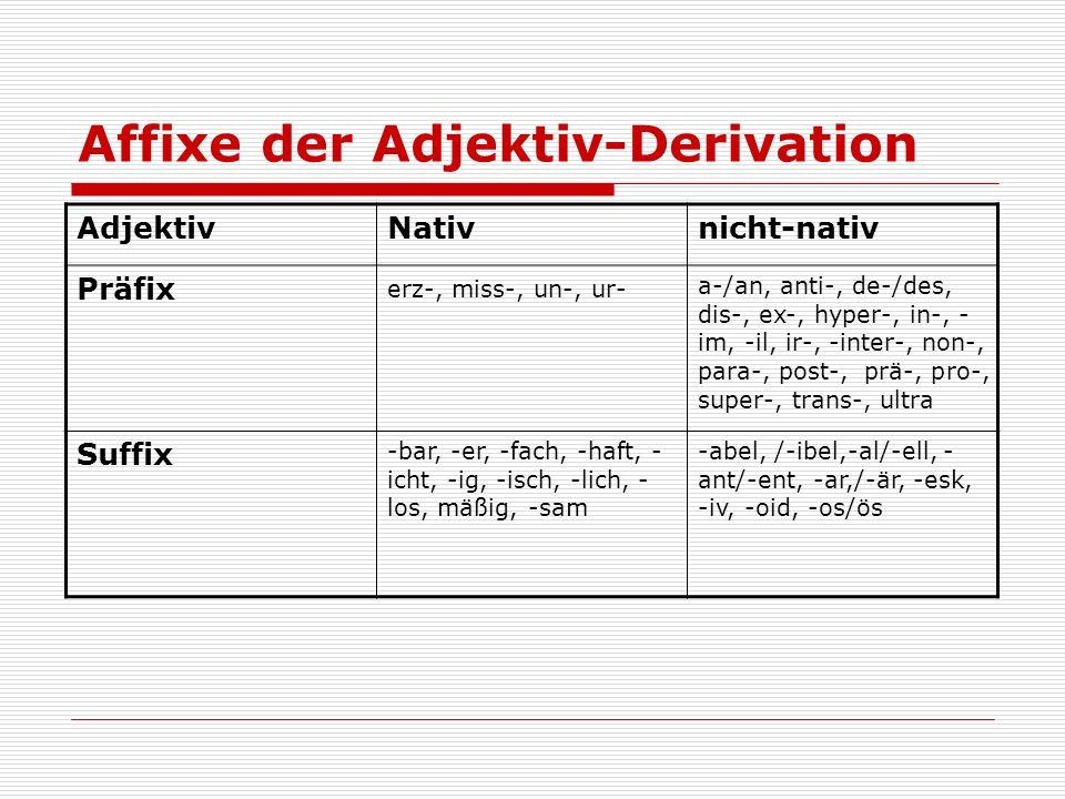 Affixe der Adjektiv-Derivation AdjektivNativnicht-nativ Präfix erz-, miss-, un-, ur- a-/an, anti-, de-/des, dis-, ex-, hyper-, in-, - im, -il, ir-, -inter-, non-, para-, post-, prä-, pro-, super-, trans-, ultra Suffix -bar, -er, -fach, -haft, - icht, -ig, -isch, -lich, - los, mäßig, -sam -abel, /-ibel,-al/-ell, - ant/-ent, -ar,/-är, -esk, -iv, -oid, -os/ös