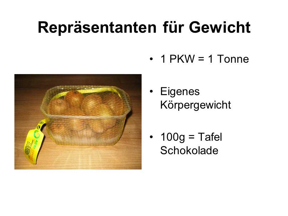 Repräsentanten für Gewicht 1 PKW = 1 Tonne Eigenes Körpergewicht 100g = Tafel Schokolade
