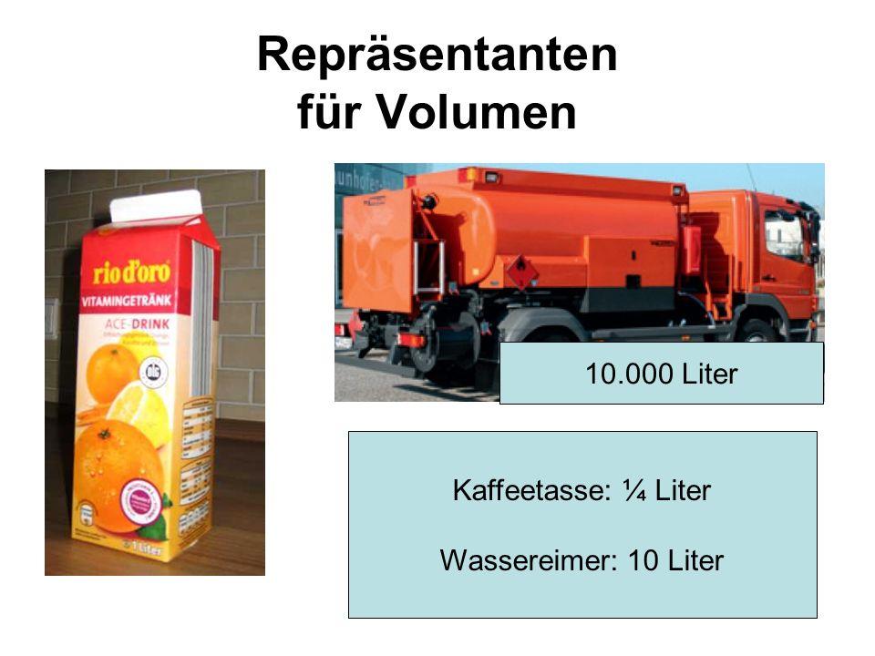 Repräsentanten für Volumen 10.000 Liter Kaffeetasse: ¼ Liter Wassereimer: 10 Liter
