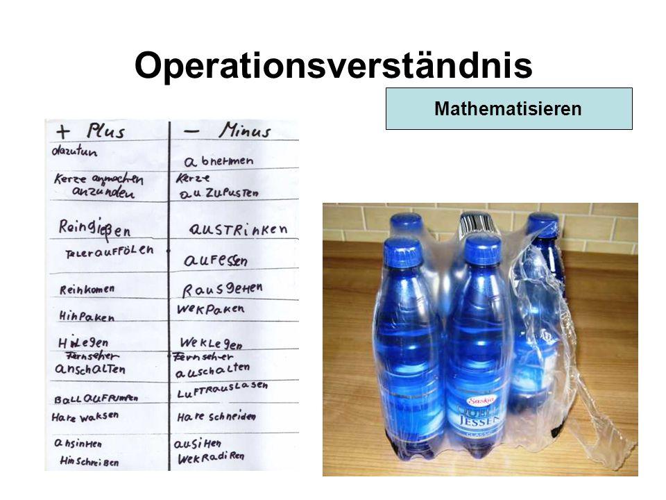 Operationsverständnis Mathematisieren