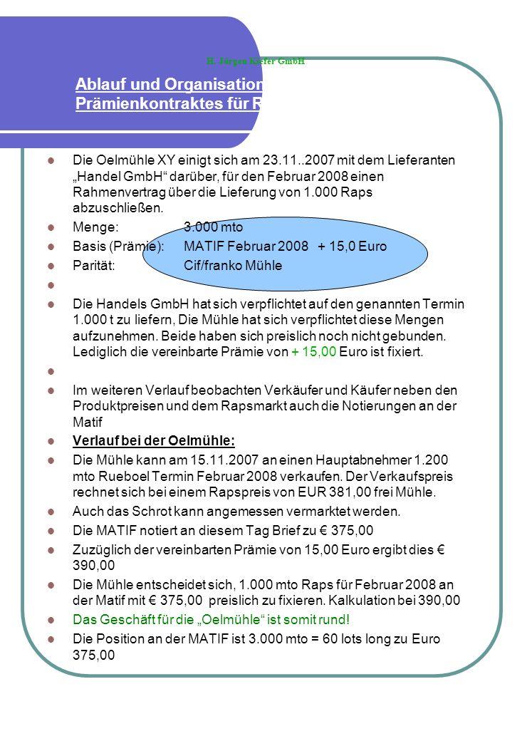 Ablauf und Organisation eines Prämienkontraktes für Raps Die Oelmühle XY einigt sich am 23.11..2007 mit dem Lieferanten Handel GmbH darüber, für den F