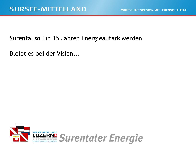 Surental soll in 15 Jahren Energieautark werden Bleibt es bei der Vision...