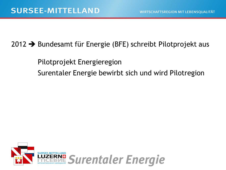 2012 Bundesamt für Energie (BFE) schreibt Pilotprojekt aus Pilotprojekt Energieregion Surentaler Energie bewirbt sich und wird Pilotregion