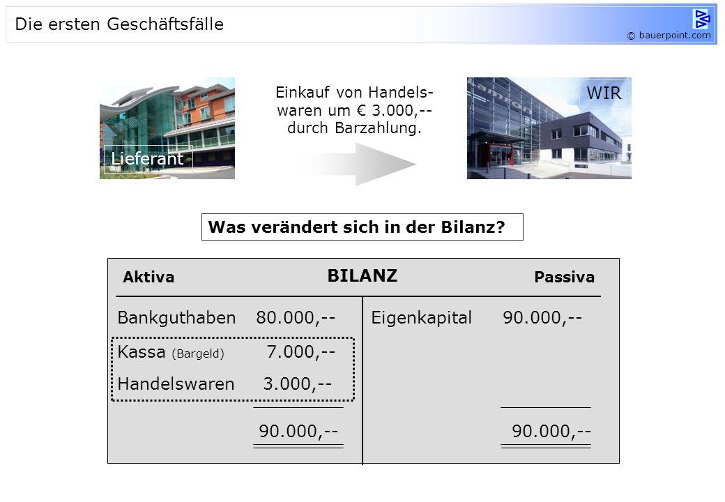 © bauerpoint.com Wir gründen ein Unternehmen und haben 90.000,- - zur Verfügung. 80.000,-- legen wir auf unser Bankkonto, der Rest kommt in die Kassa.