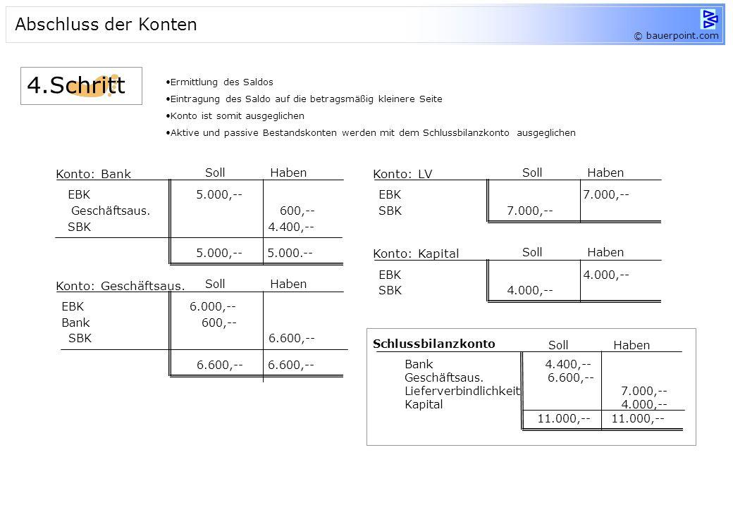 © bauerpoint.com 2.Schritt EBK 5.000,-- Konto: Bank Soll Haben EBK 6.000,-- Konto: Geschäftsaus. Soll Haben EBK 7.000,-- Konto: LV Soll Haben EBK 4.00