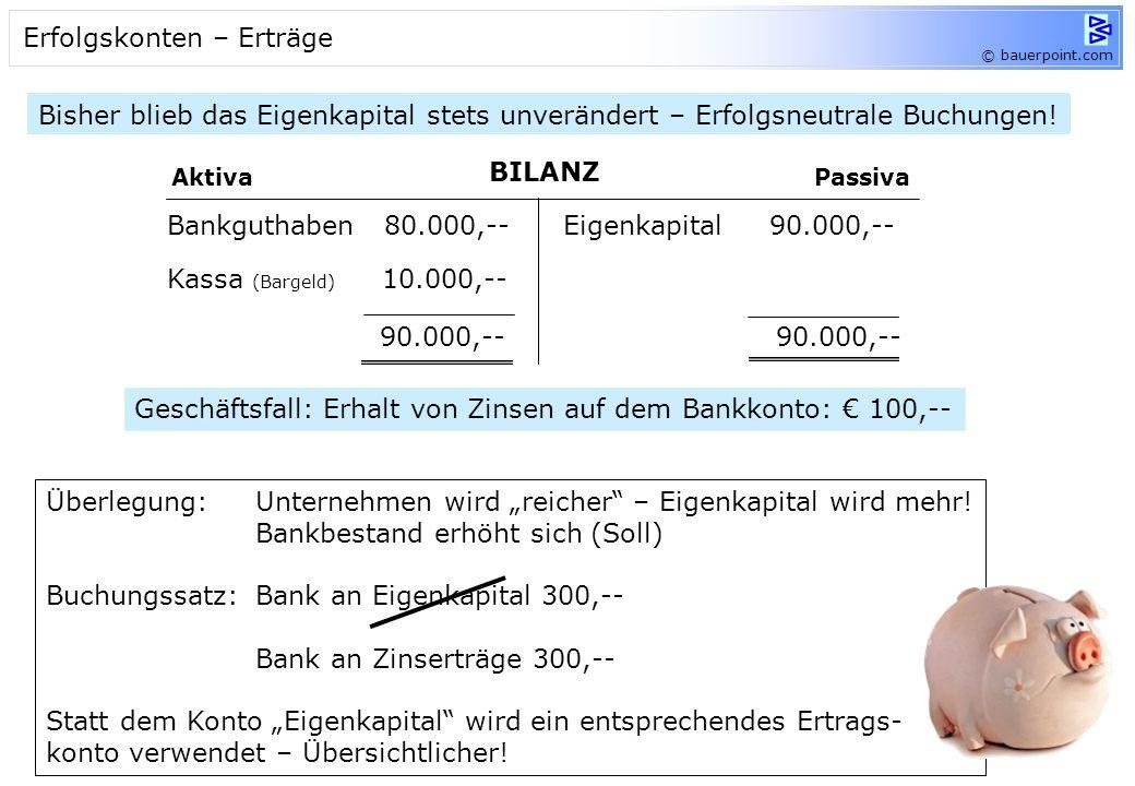 © bauerpoint.com Erfolgskonten – Aufwände Bisher blieb das Eigenkapital stets unverändert – Erfolgsneutrale Buchungen! BILANZ AktivaPassiva Bankguthab