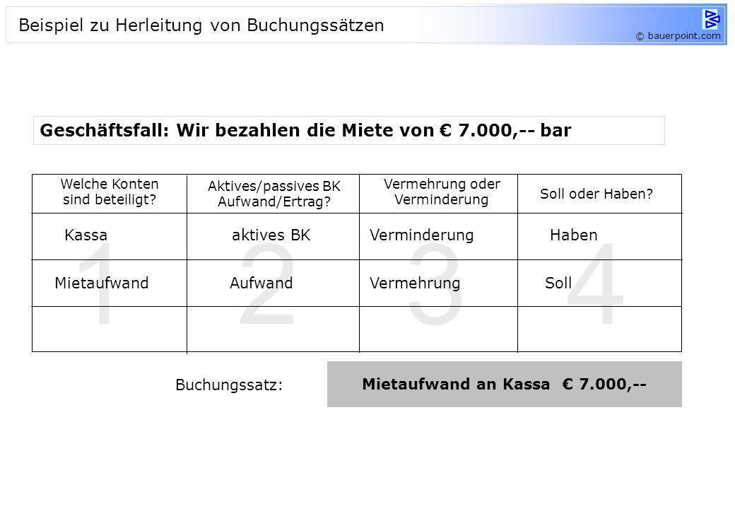 © bauerpoint.com Herleitung von Buchungssätzen mit Erfolgkonten richtigen zum 3421 Welche Konten sind beteiligt? Aktives/passives BK Aufwand/Ertrag? V