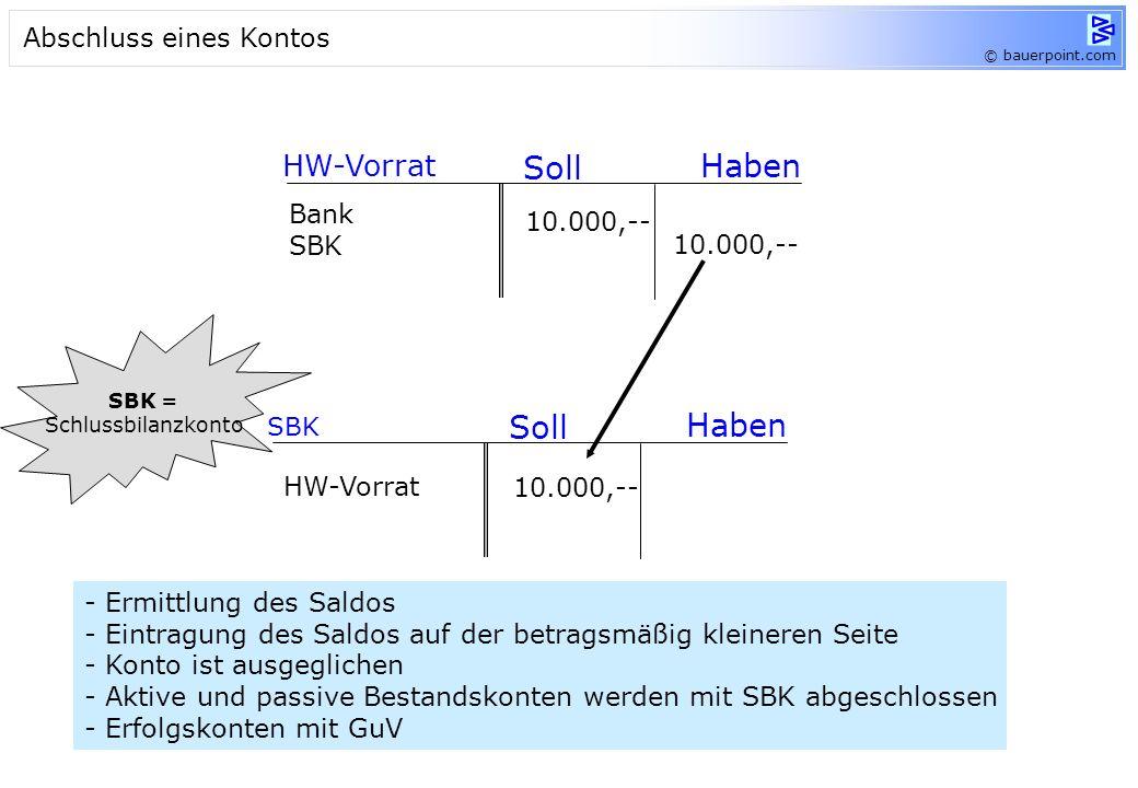 © bauerpoint.com Beispiel zu Herleitung von Buchungssätzen 3421 Welche Konten sind beteiligt? Vermehrung oder Verminderung Soll oder Haben? Buchungssa