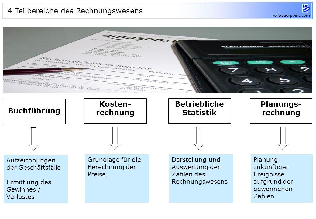 Aufgaben des Rechnungswesens © bauerpoint.com Dokumentations- Informations- funktion Aufzeichnung aller betrieblichen Vorgänge Information für interes