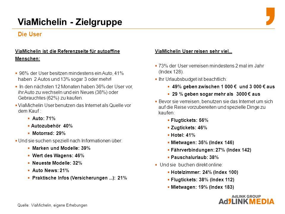 ViaMichelin - Zielgruppe Die User ViaMichelin ist die Referenzseite für autoaffine Menschen: 96% der User besitzen mindestens ein Auto, 41% haben 2 Autos und 13% sogar 3 oder mehr.