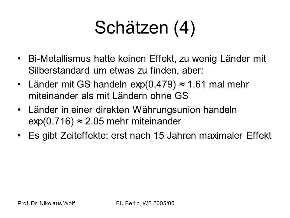 Prof. Dr. Nikolaus WolfFU Berlin, WS 2005/06 Schätzen (4) Bi-Metallismus hatte keinen Effekt, zu wenig Länder mit Silberstandard um etwas zu finden, a