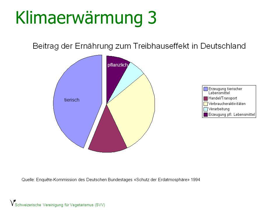 Schweizerische Vereinigung für Vegetarismus (SVV) Klimaerwärmung 3 Quelle: Enquête-Kommission des Deutschen Bundestages «Schutz der Erdatmosphäre» 199