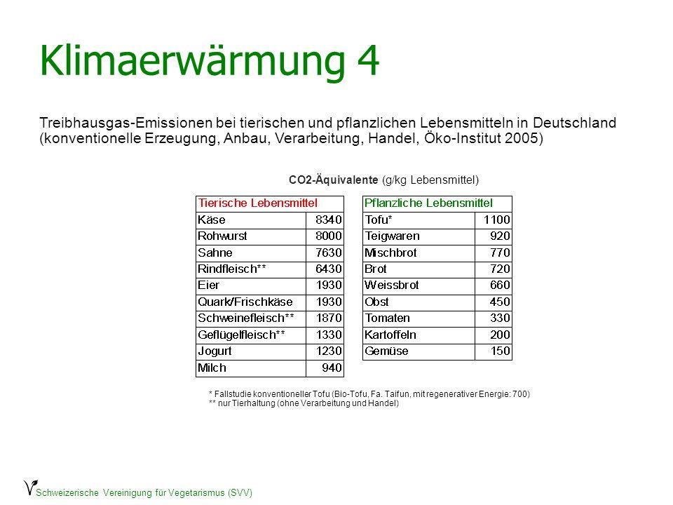 Schweizerische Vereinigung für Vegetarismus (SVV) Klimaerwärmung 4 * Fallstudie konventioneller Tofu (Bio-Tofu, Fa. Taifun, mit regenerativer Energie: