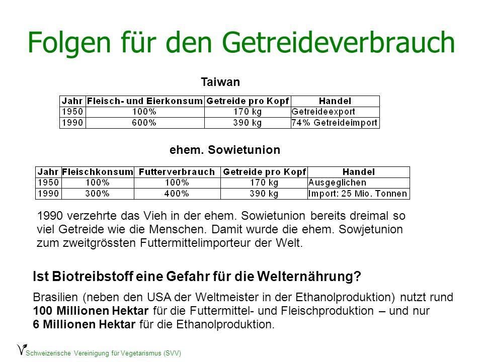 Schweizerische Vereinigung für Vegetarismus (SVV) Folgen für den Getreideverbrauch Taiwan ehem. Sowietunion 1990 verzehrte das Vieh in der ehem. Sowie