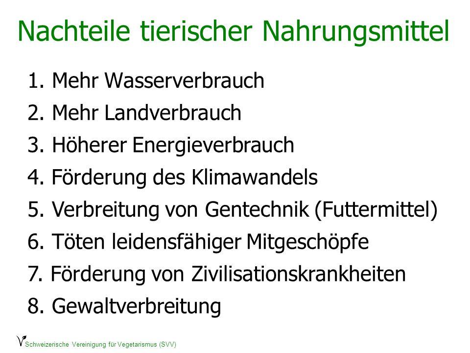 Schweizerische Vereinigung für Vegetarismus (SVV) Nachteile tierischer Nahrungsmittel 1. Mehr Wasserverbrauch 2. Mehr Landverbrauch 7. Förderung von Z