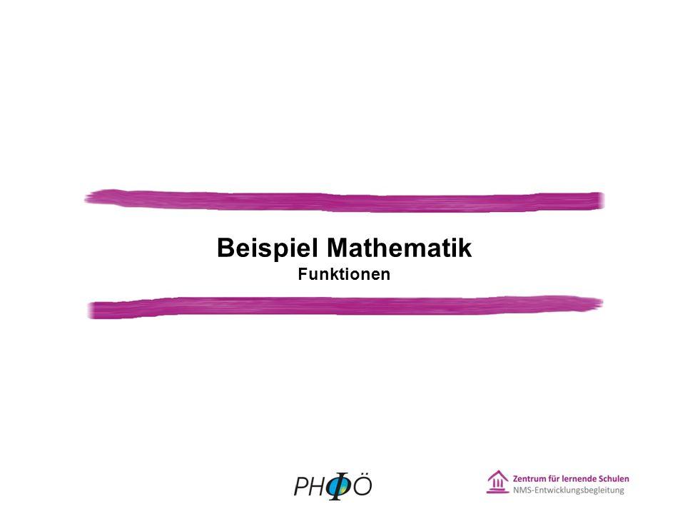 Beispiel Mathematik Funktionen