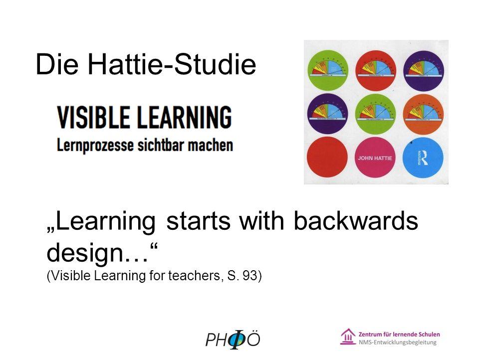 Mein momentanes Verständnis von rückwärtigem Lerndesign….