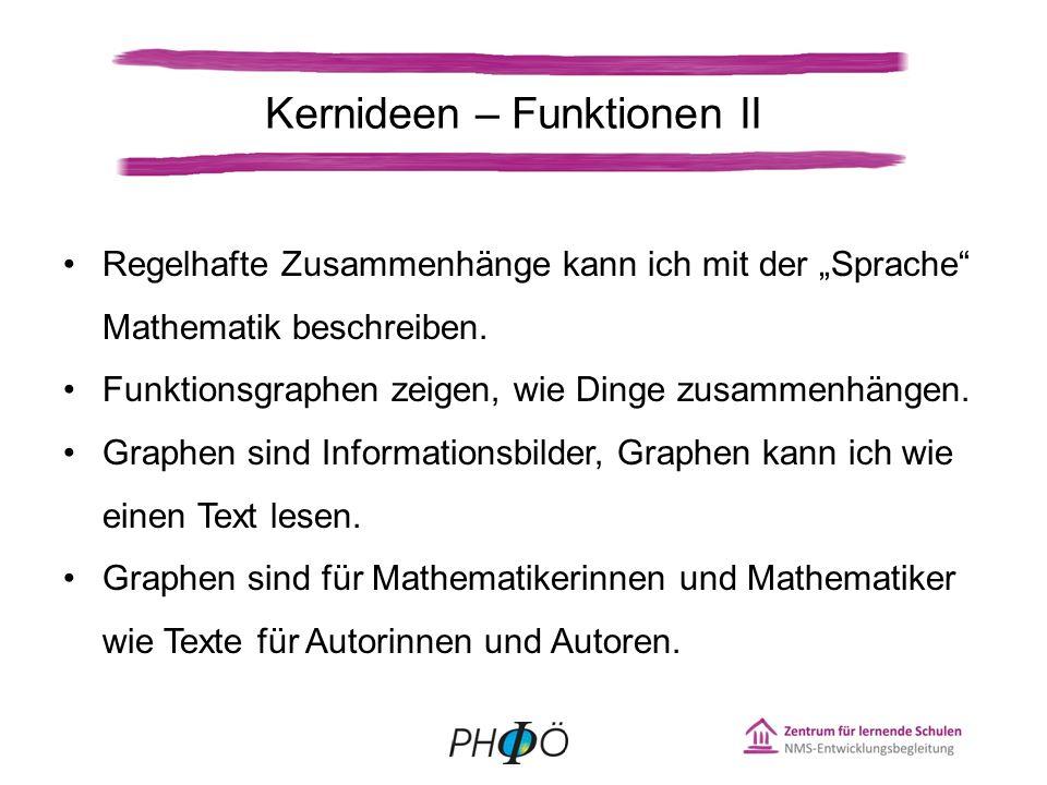 Regelhafte Zusammenhänge kann ich mit der Sprache Mathematik beschreiben.