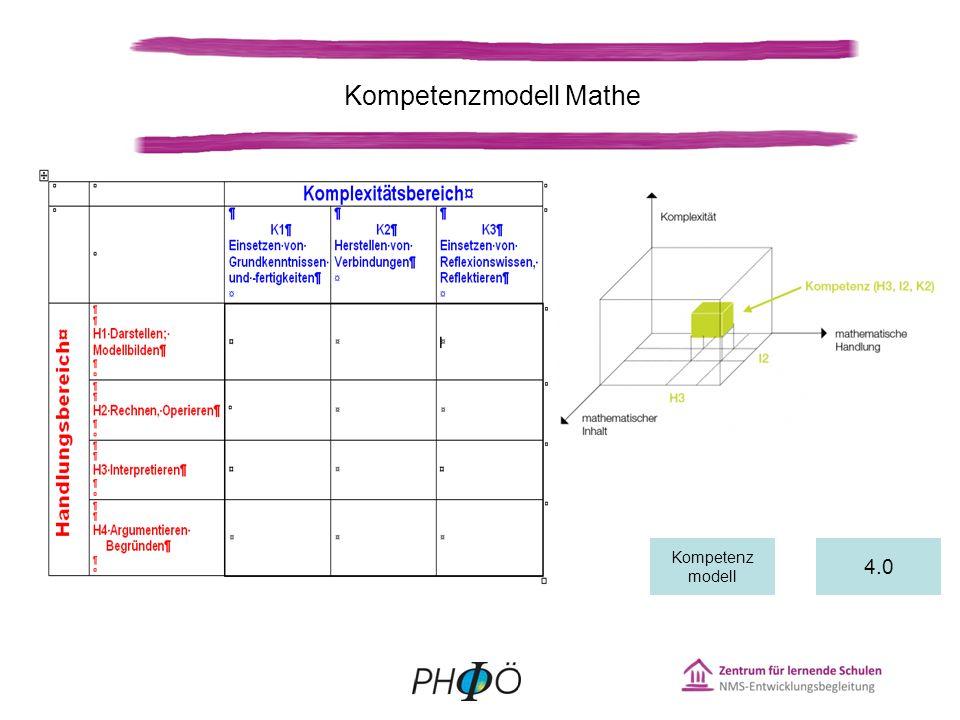 Kompetenz modell 4.0 Kompetenzmodell Mathe