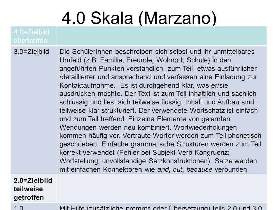 4.0 Skala (Marzano) 4.0=Zielbild übertroffen 3.0=ZielbildDie SchülerInnen beschreiben sich selbst und ihr unmittelbares Umfeld (z.B.