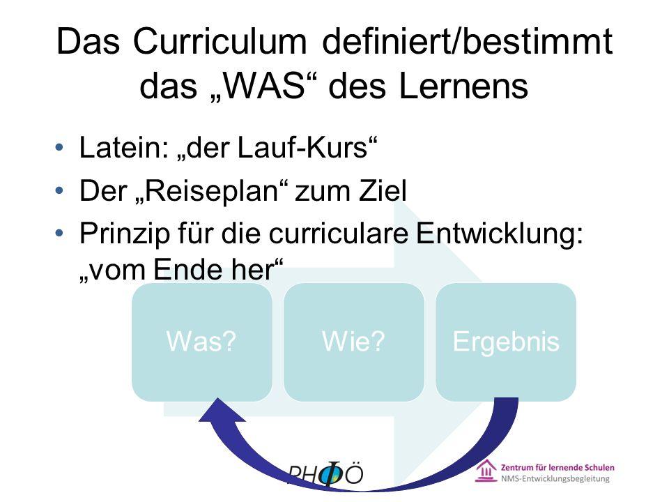Was?Wie?Ergebnis Das Curriculum definiert/bestimmt das WAS des Lernens Latein: der Lauf-Kurs Der Reiseplan zum Ziel Prinzip für die curriculare Entwicklung: vom Ende her